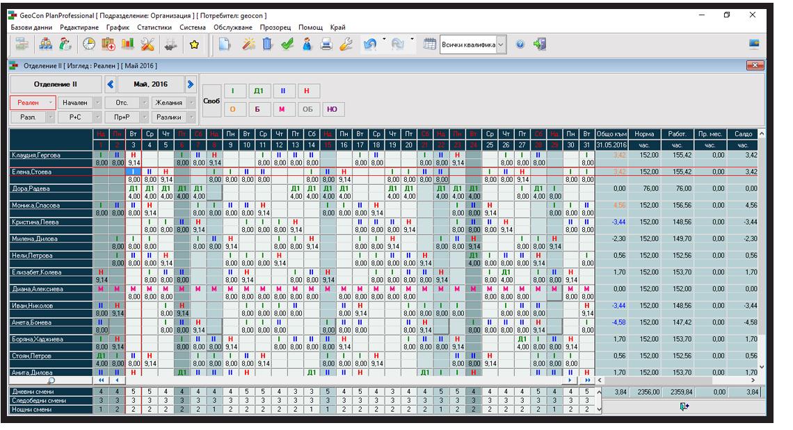 PlanExpert -таблица с реален график