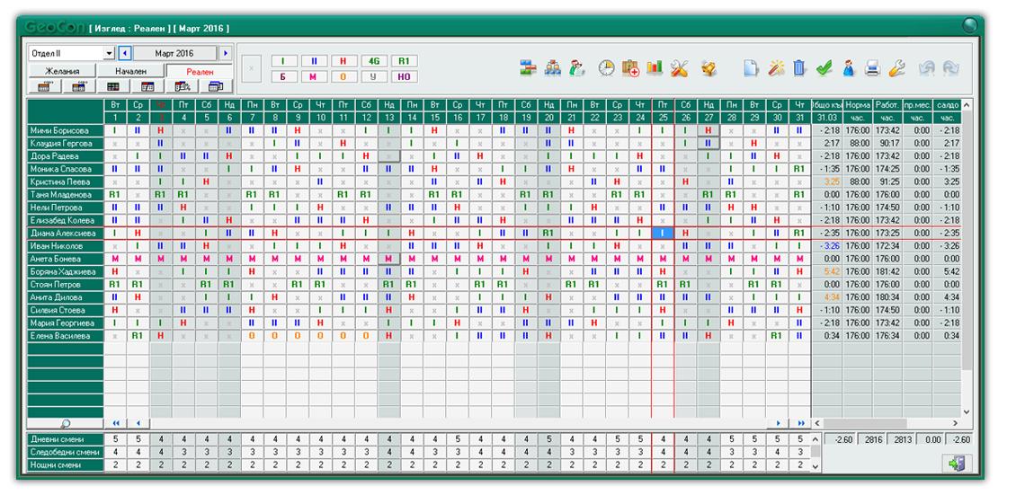 Работен изглед на реален график за март месец.