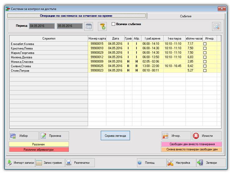 PlanExpert Събития постъпили от системата за контрол на достъпа.