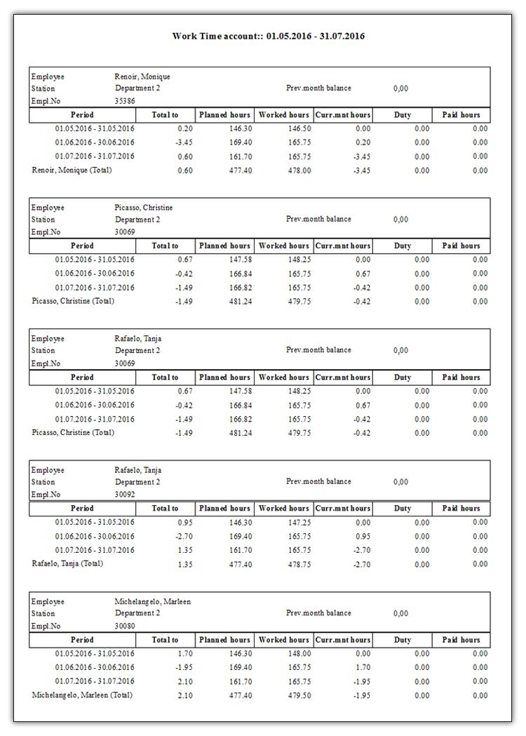 statistics-planexpert-en
