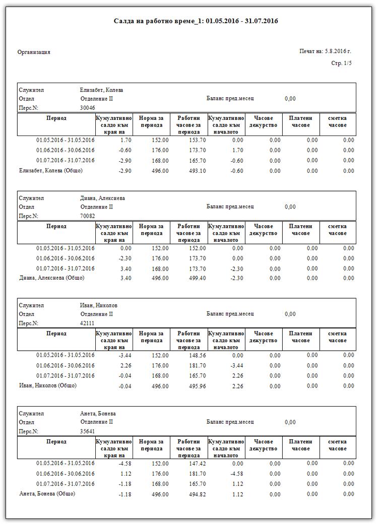 PlanExpert Отчет с изчисления за работно време по периоди.
