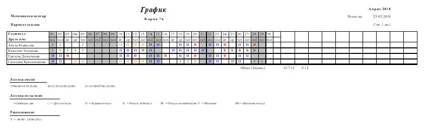 График – Форма 76.