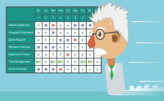 Бързи стъпки в правенето на графици с PlanExpert