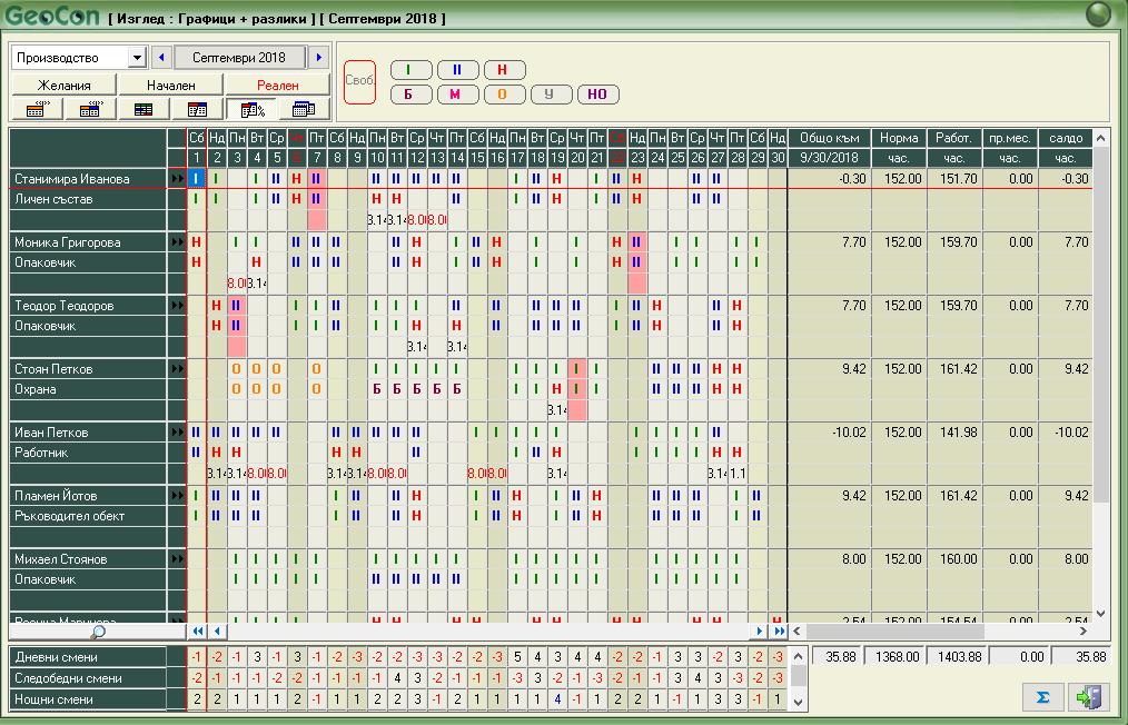 Работен график на производство