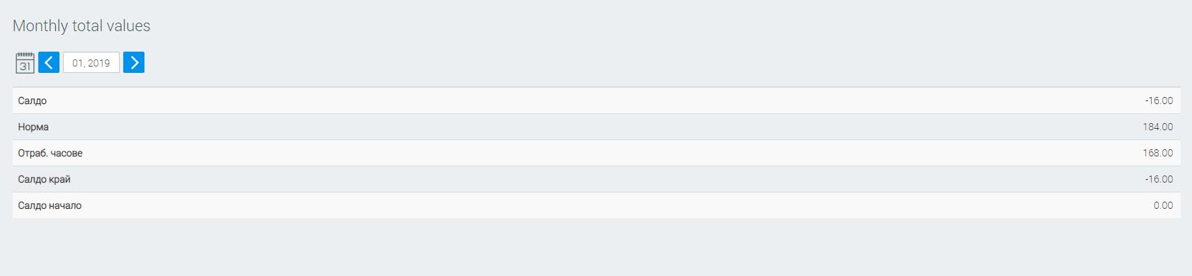 Месечно салдо в Web Client