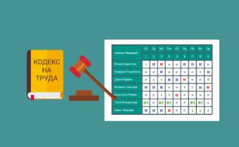 Как Geocon PlanExpert помага да предприятията да спазват действащото трудово законодателство?
